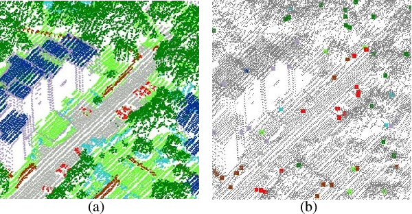 Figure 1 for Weakly Supervised Pseudo-Label assisted Learning for ALS Point Cloud Semantic Segmentation