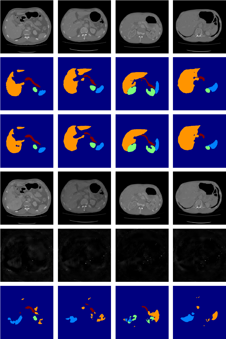 Figure 4 for Intelligent image synthesis to attack a segmentation CNN using adversarial learning