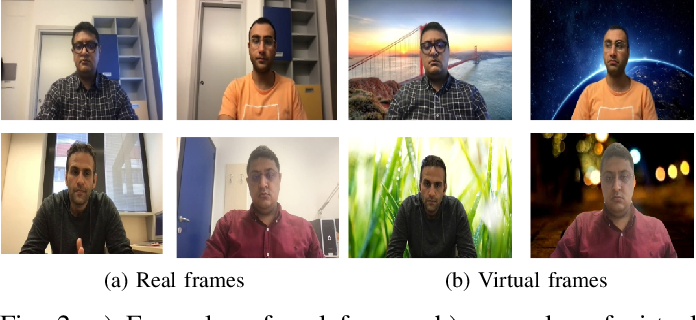 Figure 2 for Do Not Deceive Your Employer with a Virtual Background: A Video Conferencing Manipulation-Detection System