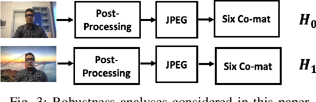 Figure 3 for Do Not Deceive Your Employer with a Virtual Background: A Video Conferencing Manipulation-Detection System