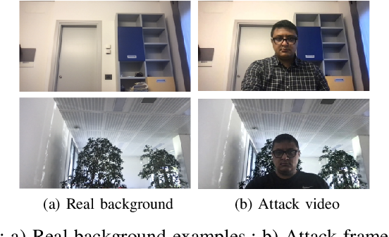 Figure 4 for Do Not Deceive Your Employer with a Virtual Background: A Video Conferencing Manipulation-Detection System