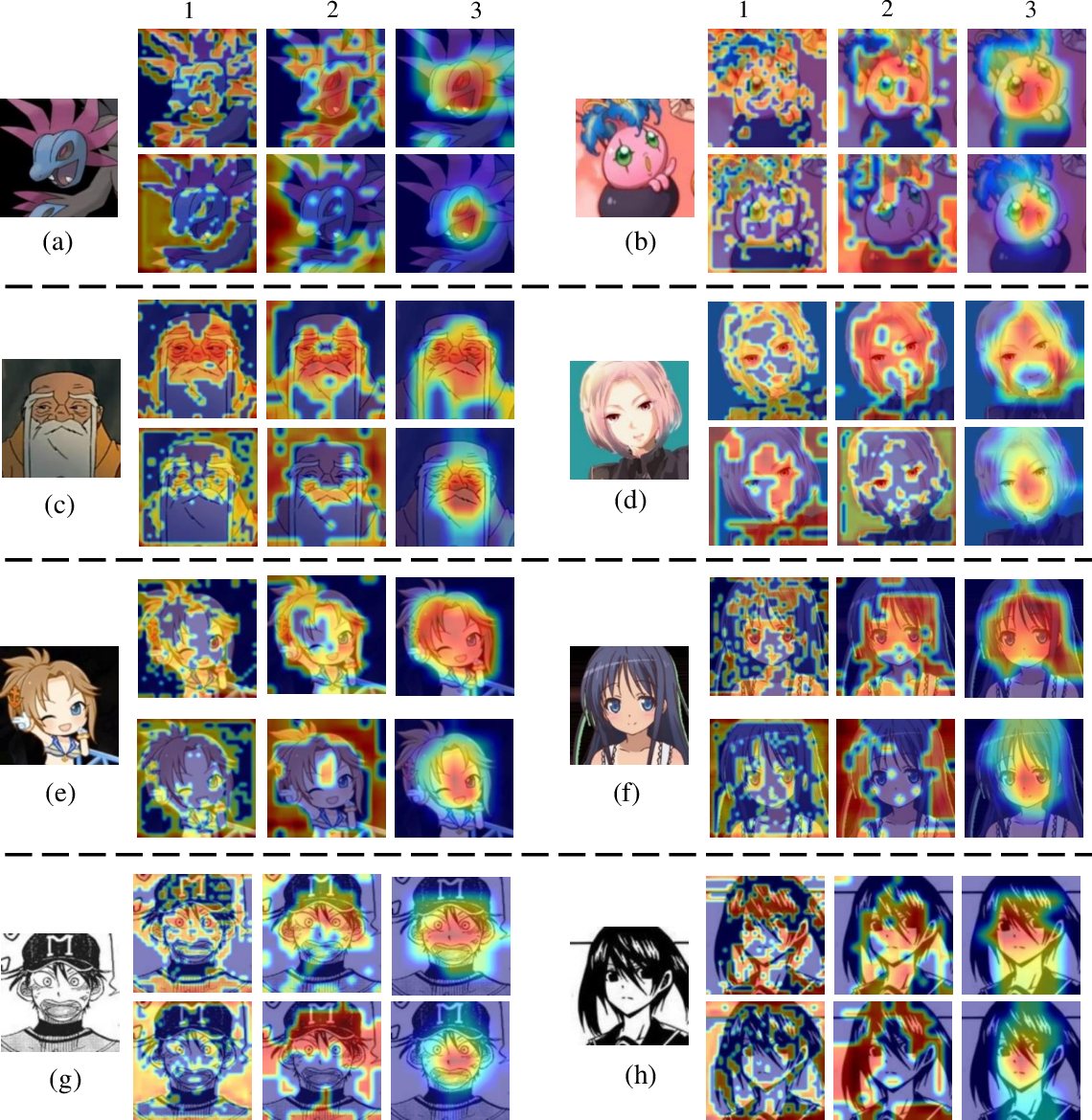 Figure 4 for Graph Jigsaw Learning for Cartoon Face Recognition