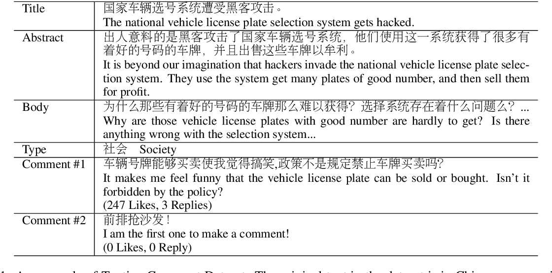 Figure 1 for Identifying High-Quality Chinese News Comments Based on Multi-Target Text Matching Model