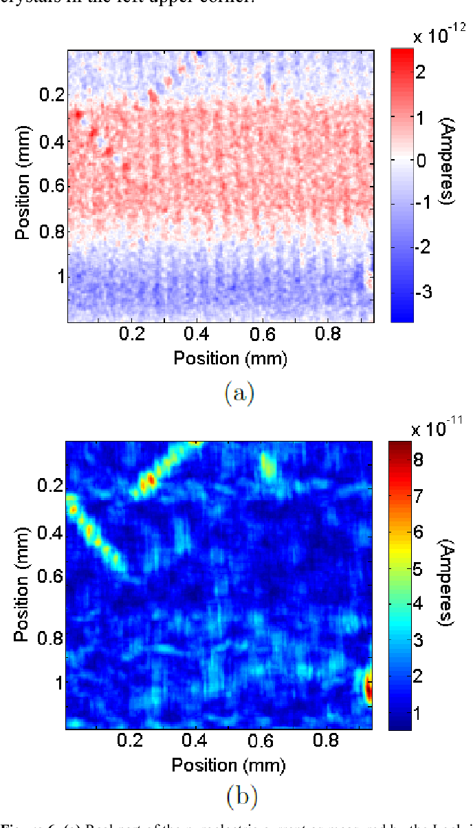 Figure 6. (a) Real part of the pyroelectric current as measured by the Lock-in amplifier, showing a large varying background signal that is either time- or position dependent. (b) The same image after Sliding-Fourier deconvolution; the gradient-type background has nearly disappeared and two CNS crystals become apparent.