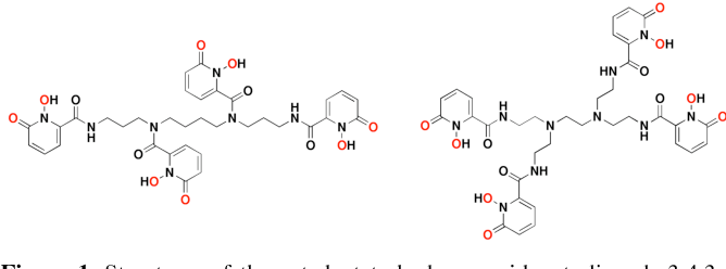 Figure 1. Structures of the octadentate hydroxypyridonate ligands 3,4,3- LI(1,2-HOPO) (1, left) and H(2,2)-1,2-HOPO (2, right); the metalcoordinating oxygen atoms are indicated in red.