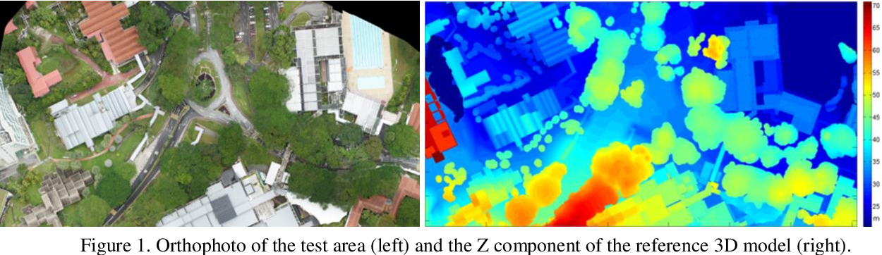 Figure 1 for Quality assessment of image matchers for DSM generation -- a comparative study based on UAV images