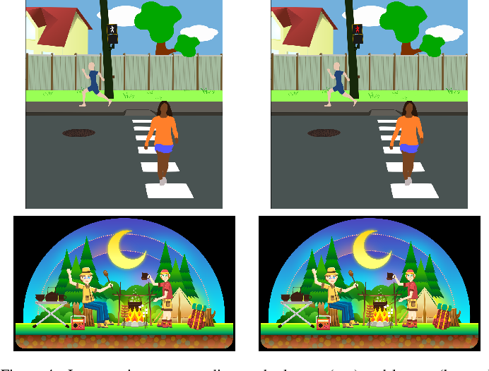 Figure 4 for A Three-Feature Model to Predict Colour Change Blindness