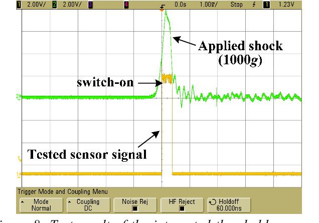 Figure 8 from High-g MEMS shock threshold sensor integrated