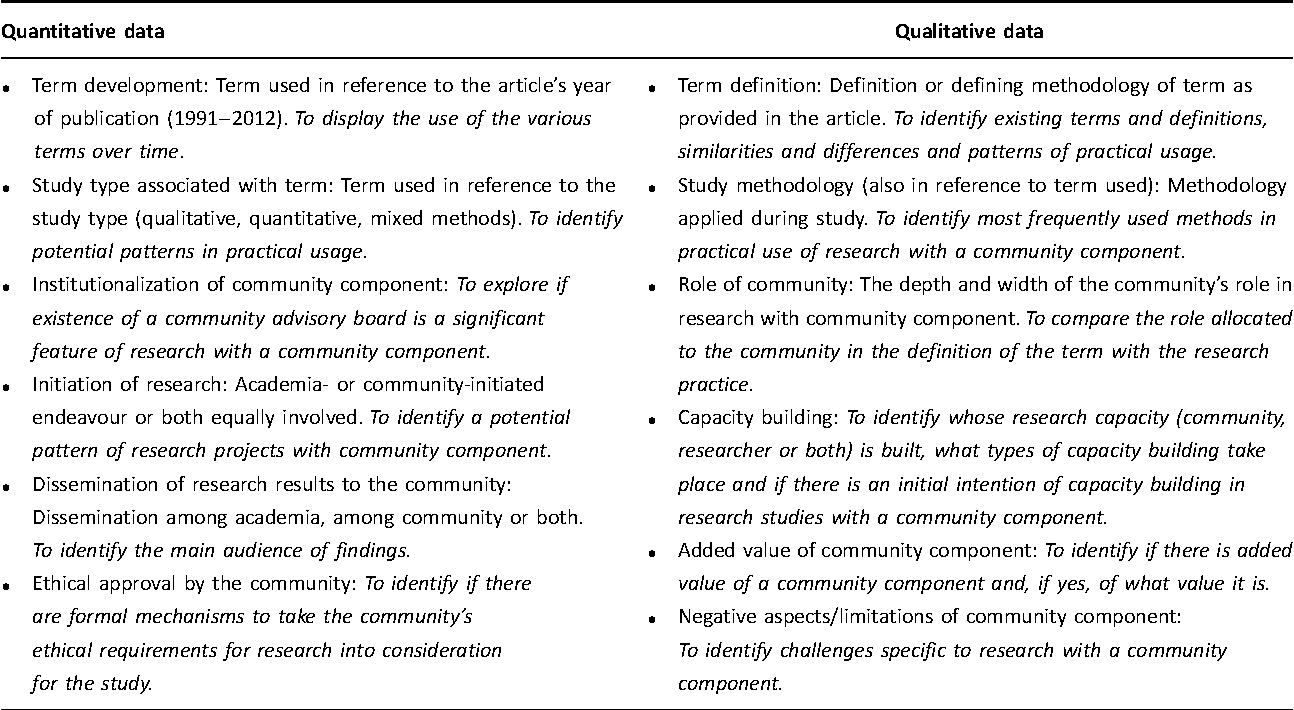 essay about your personal qualities describing