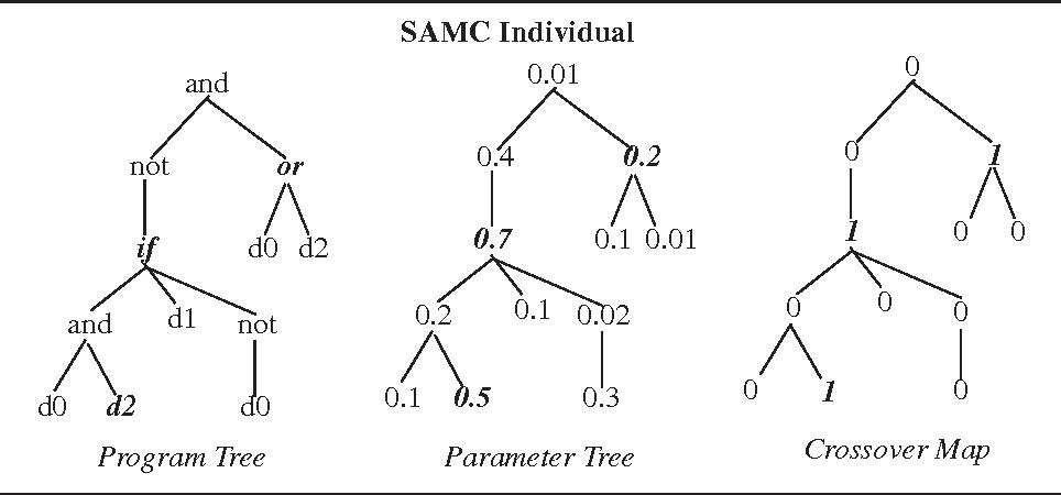 figure 5.3