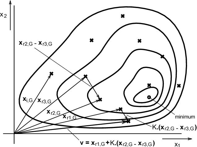 Scr Circuit Design