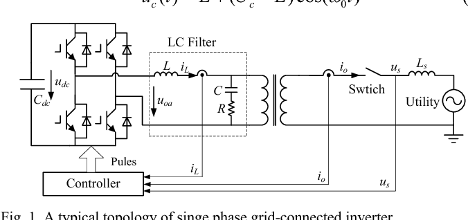 Study on the over-voltage and over-current of grid-connected