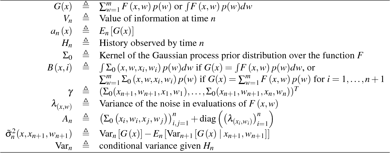 Figure 2 for Bayesian Optimization with Expensive Integrands