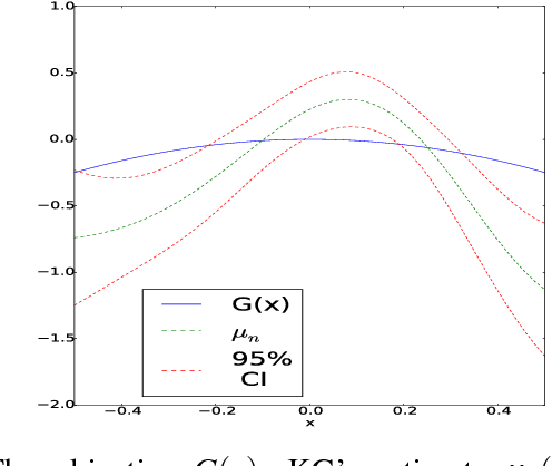 Figure 3 for Bayesian Optimization with Expensive Integrands