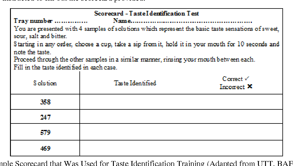 figure 1 from sensory evaluation as a tool in determining