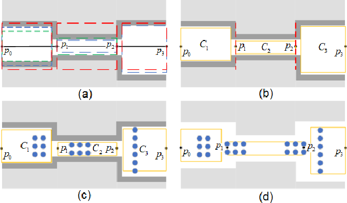 Figure 2 for Continuous-time Gaussian Process Trajectory Generation for Multi-robot Formation via Probabilistic Inference