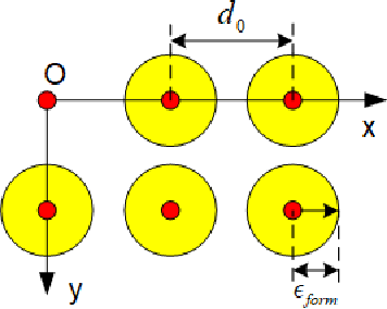 Figure 4 for Continuous-time Gaussian Process Trajectory Generation for Multi-robot Formation via Probabilistic Inference