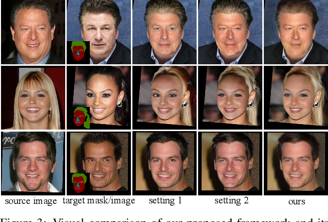 Figure 3 for Mask-Guided Portrait Editing with Conditional GANs