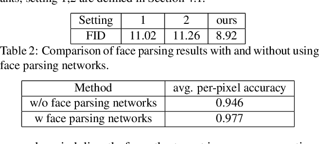 Figure 2 for Mask-Guided Portrait Editing with Conditional GANs