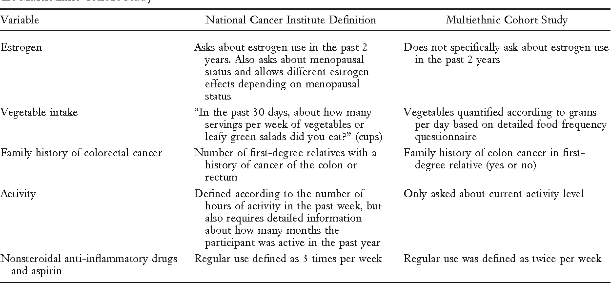 PDF] Colorectal cancer predicted risk online (CRC-PRO