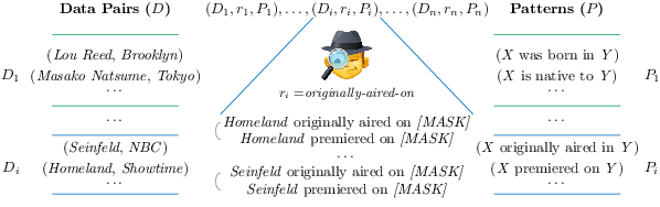 Figure 3 for Measuring and Improving Consistency in Pretrained Language Models