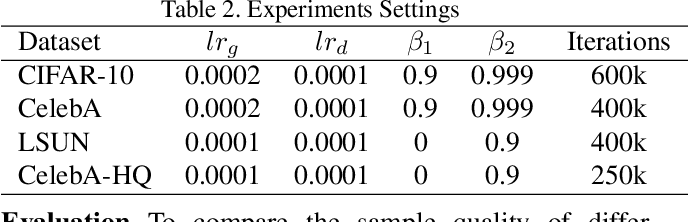 Figure 4 for When Relation Networks meet GANs: Relation GANs with Triplet Loss