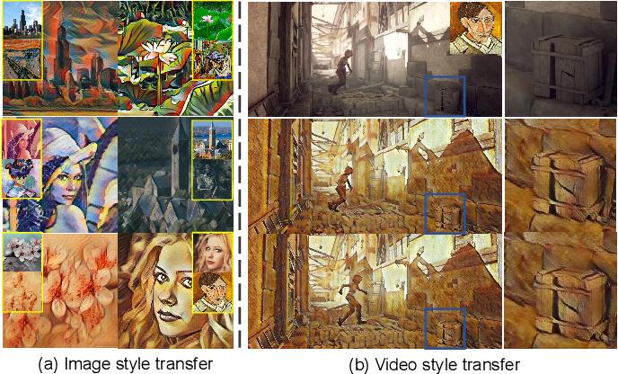 Figure 1 for Arbitrary Video Style Transfer via Multi-Channel Correlation