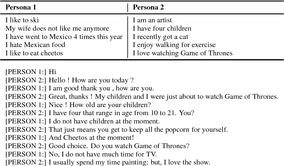 Figure 2 for Personalizing Dialogue Agents: I have a dog, do you have pets too?