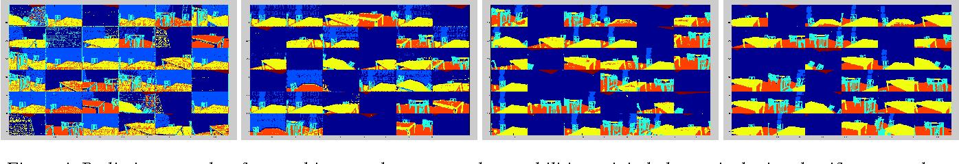 Figure 4 for SynthCam3D: Semantic Understanding With Synthetic Indoor Scenes
