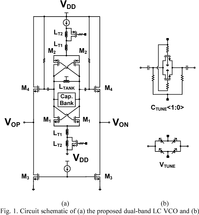 figure 1 from a dual band lc vco with low phase noise in 0 18 m rh semanticscholar org