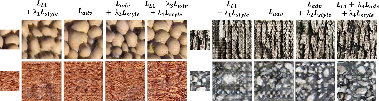 Figure 3 for Texture Synthesis Guided Deep Hashing for Texture Image Retrieval