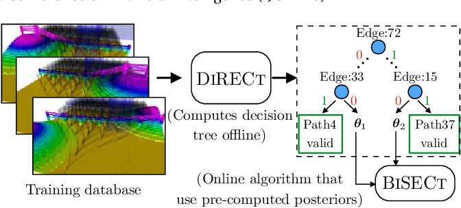 Figure 3 for Bayesian Active Edge Evaluation on Expensive Graphs