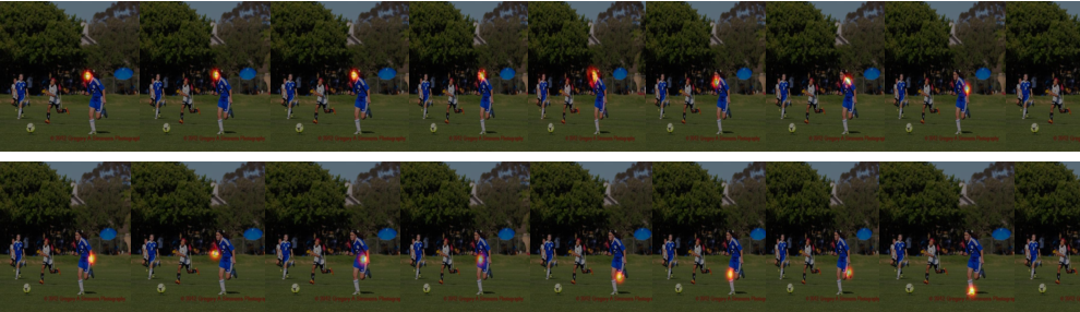 Figure 4 for Unifying Part Detection and Association for Recurrent Multi-Person Pose Estimation