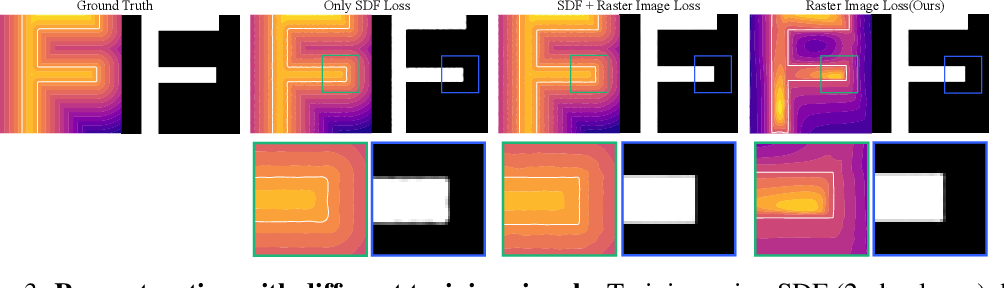 Figure 3 for A Multi-Implicit Neural Representation for Fonts