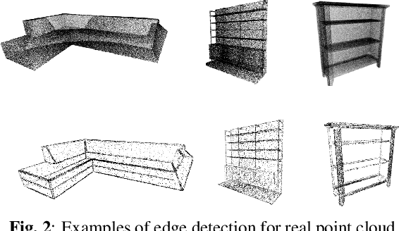 Figure 3 for Point Cloud Resampling Through Hypergraph Signal Processing