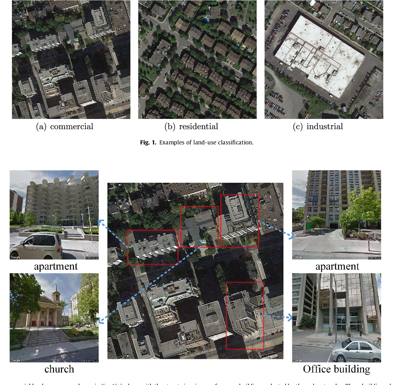 Figure 1 for Building Instance Classification Using Street View Images