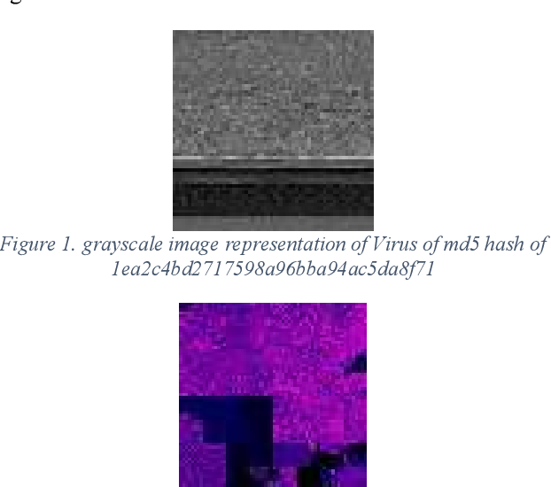 Figure 1 for Lightweight IoT Malware Detection Solution Using CNN Classification