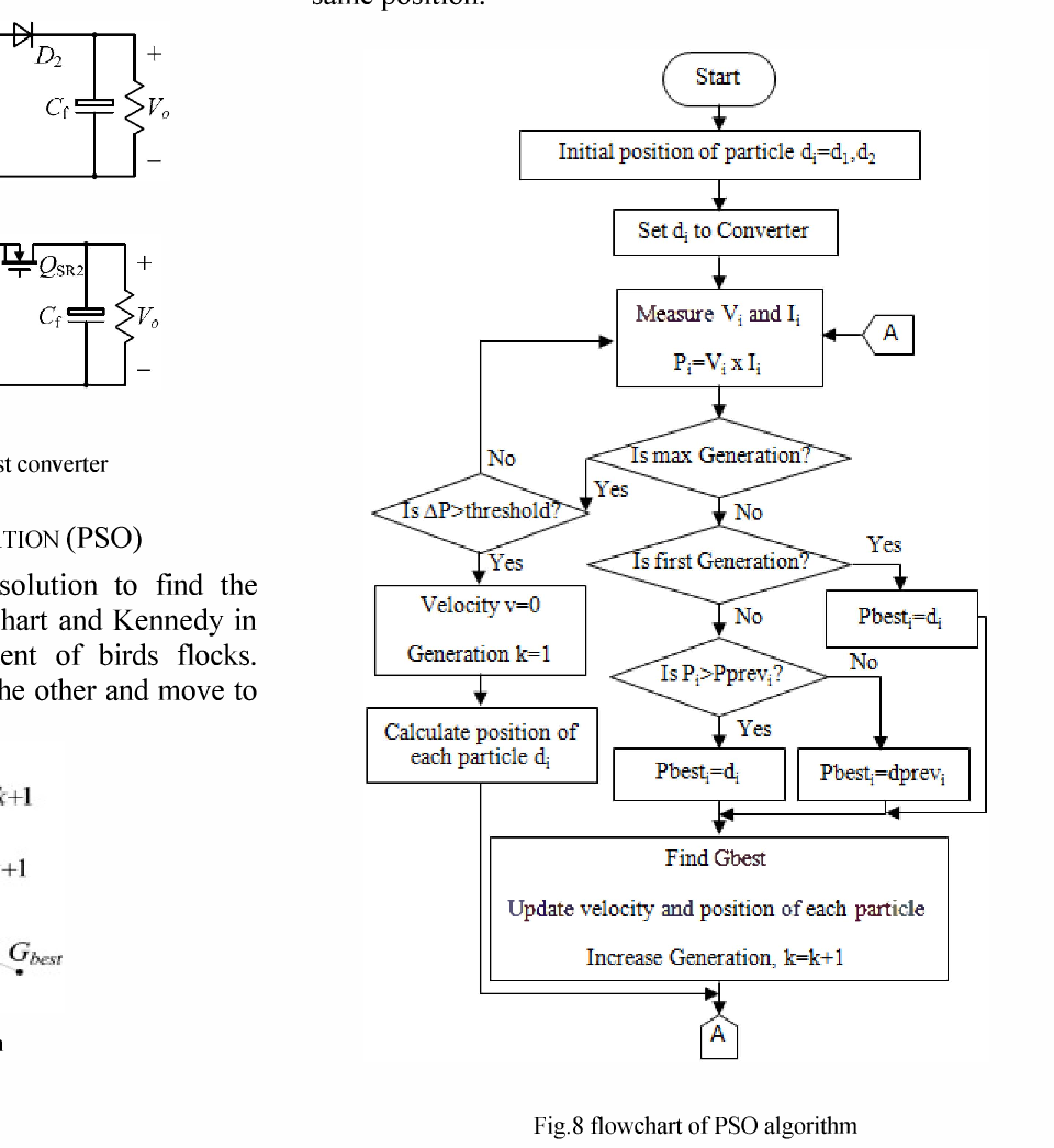 Figure 7 from Improved particle swarm optimization algorithm