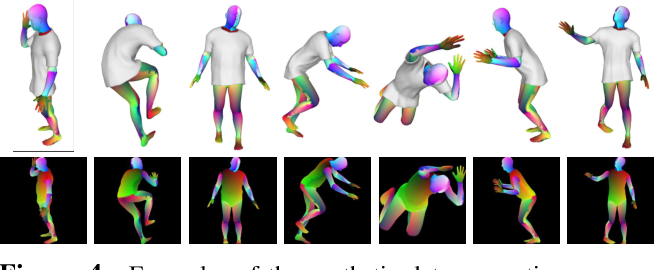 Figure 4 for Neural 3D Clothes Retargeting from a Single Image