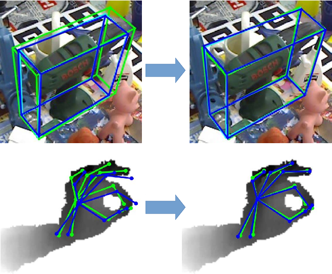 Figure 1 for Feature Mapping for Learning Fast and Accurate 3D Pose Inference from Synthetic Images