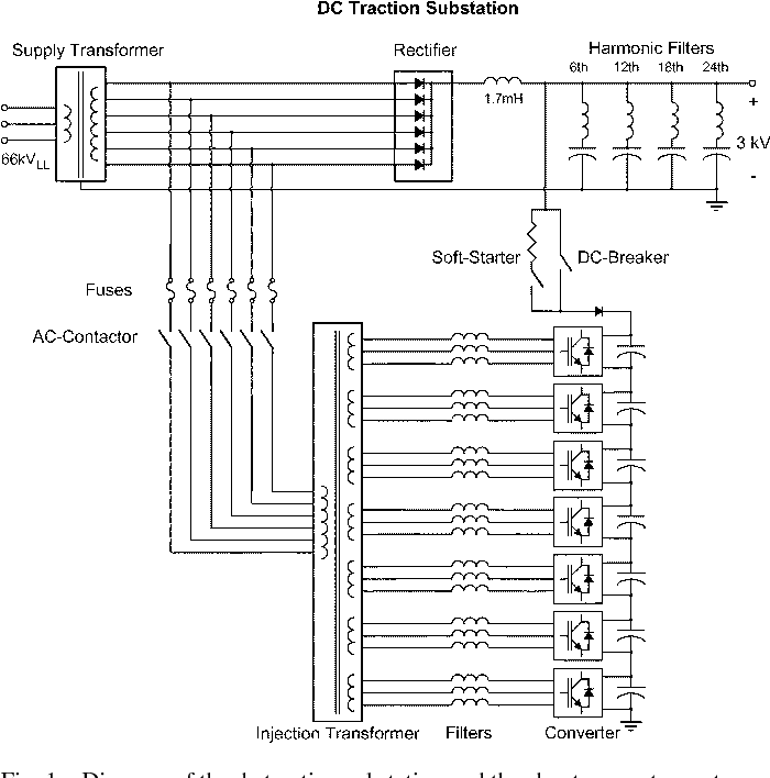 Figure 1 From A 1 5 Mw Seven Cell Series Stacked Converter As An