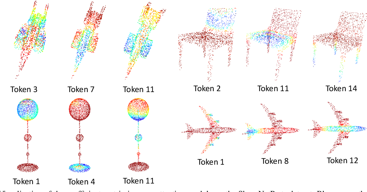 Figure 4 for You Only Group Once: Efficient Point-Cloud Processing with Token Representation and Relation Inference Module