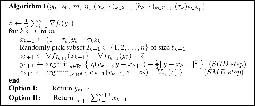 Figure 1 for Accelerated Stochastic Gradient Descent for Minimizing Finite Sums