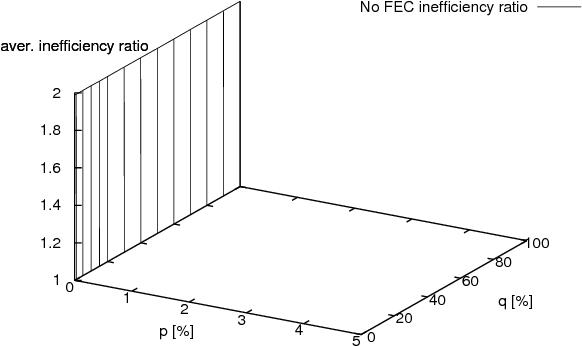 Figure 8: Tx_model_1