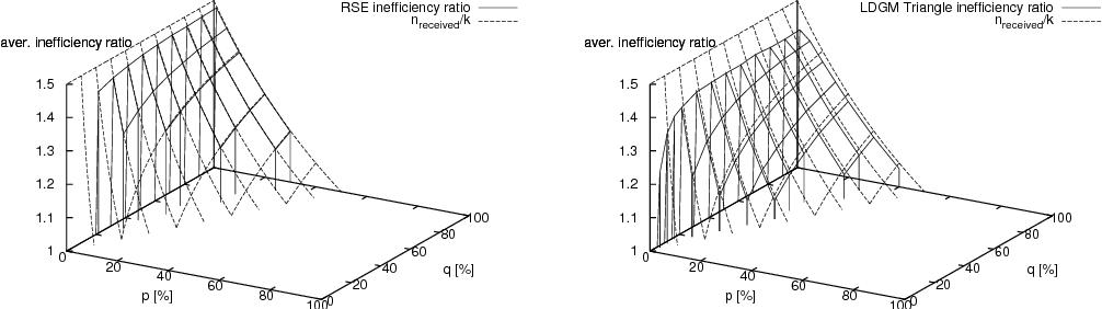 Figure 9: Tx_model_2.