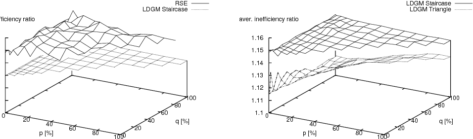 Figure 12: Tx_model_5