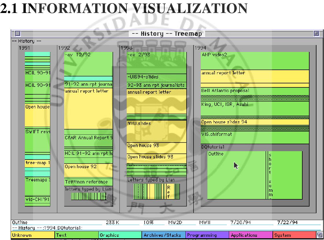 Figure 1 from Map-like Wikipedia Visualization - Semantic