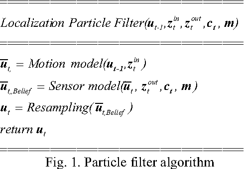 Figure 1 from Localization of a robot using particle filter