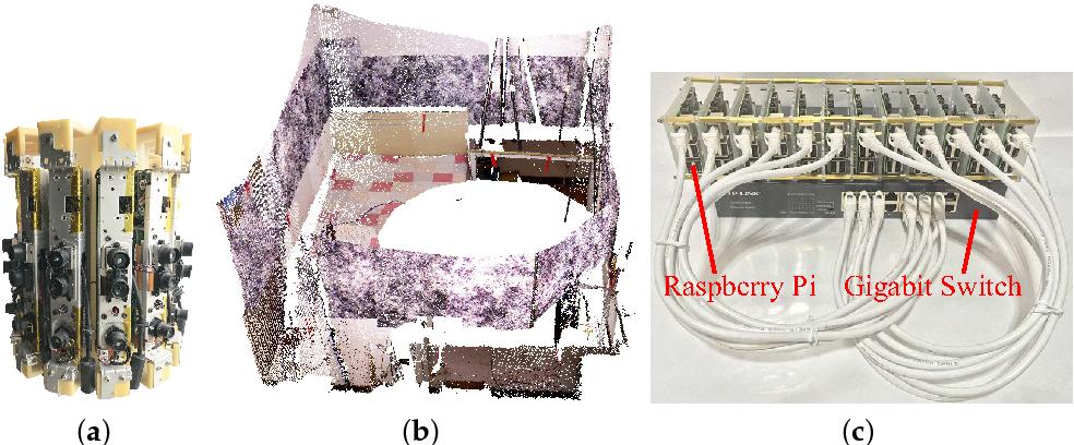 Figure 3 for A Novel Method for Extrinsic Calibration of Multiple RGB-D Cameras Using Descriptor-Based Patterns