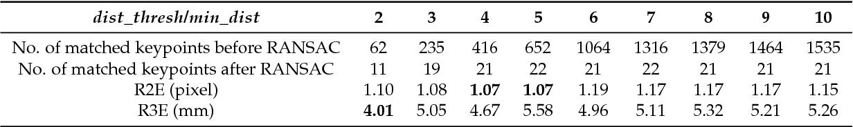Figure 2 for A Novel Method for Extrinsic Calibration of Multiple RGB-D Cameras Using Descriptor-Based Patterns
